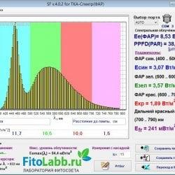 "Фито светодиод 3 Вт 6000-6500K холодный белый на PCB ""звезда"""